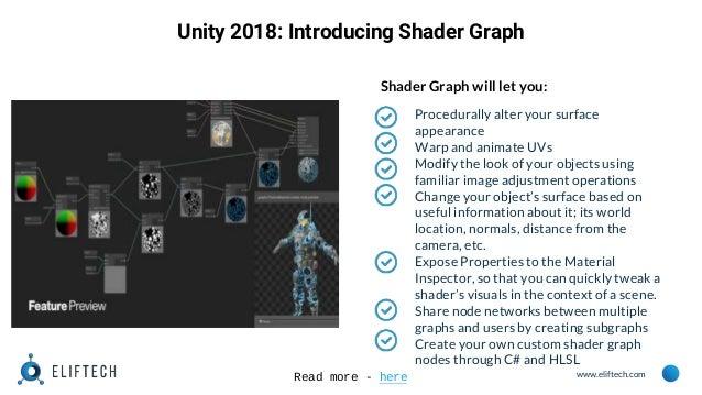 Unity Shader Graph Alpha
