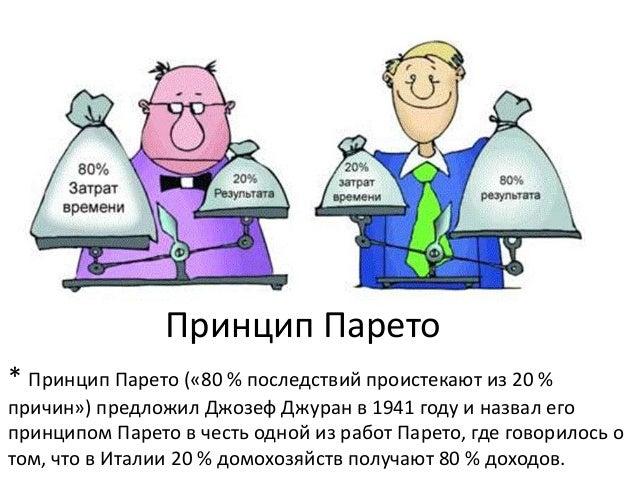 Принцип Парето * Принцип Парето («80 % последствий проистекают из 20 % причин») предложил Джозеф Джуран в 1941 году и назв...