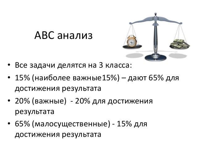 АВС анализ • Все задачи делятся на 3 класса: • 15% (наиболее важные15%) – дают 65% для достижения результата • 20% (важные...
