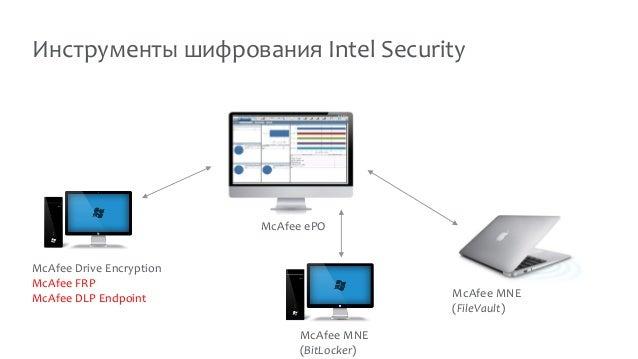 Инструменты шифрования Intel Security McAfee ePO McAfee MNE (BitLocker) McAfee MNE (FileVault) McAfee Drive Encryption McA...