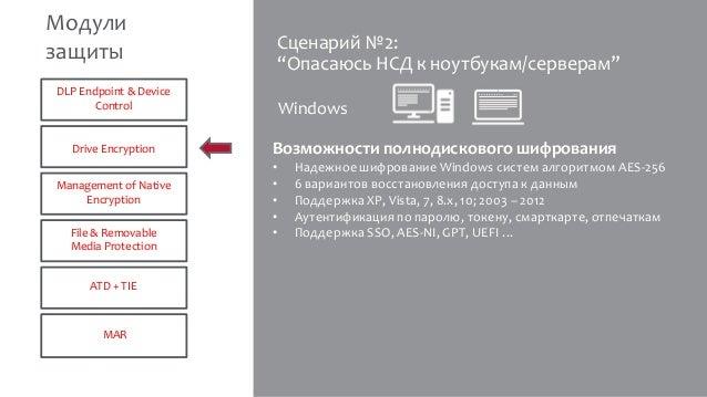 Возможности полнодискового шифрования • Надежное шифрование Windows систем алгоритмом AES-256 • 6 вариантов восстановления...