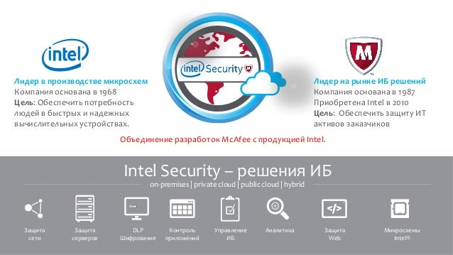 . McAfee Confidential 3 Intel Security – решения ИБ Управление ИБ Аналитика Защита Web Защита сети DLP Шифрование Защита с...
