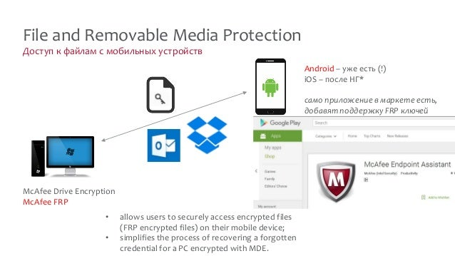 Доступ к файлам с мобильных устройств File and Removable Media Protection McAfee Drive Encryption McAfee FRP Android – уже...