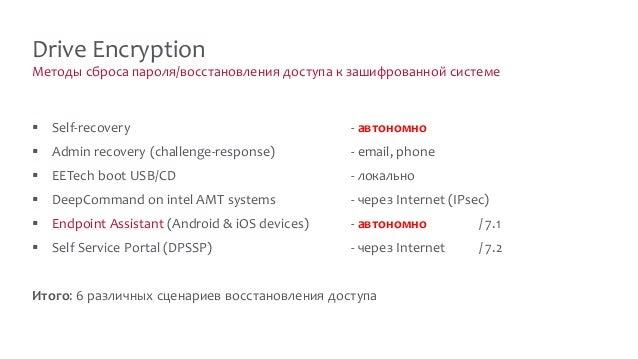 Методы сброса пароля/восстановления доступа к зашифрованной системе Drive Encryption  Self-recovery - автономно  Admin r...