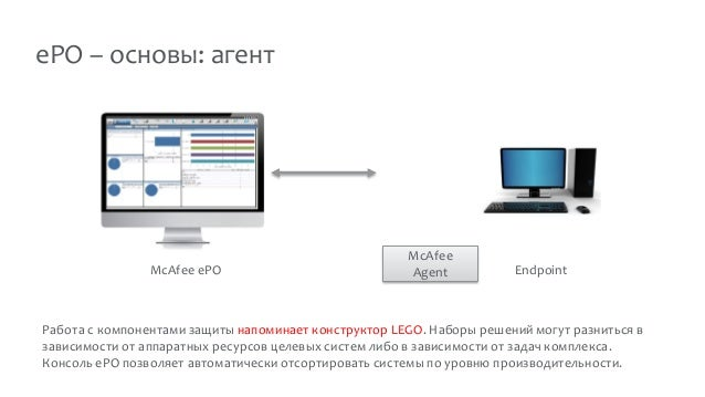 ePO – основы: агент McAfee ePO McAfee Agent Endpoint Работа с компонентами защиты напоминает конструктор LEGO. Наборы реше...