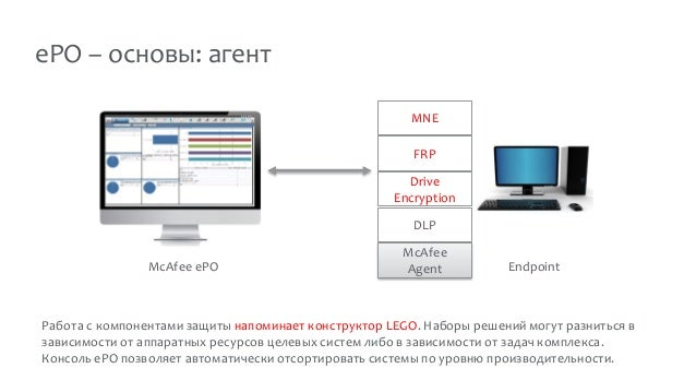 ePO – основы: агент McAfee ePO McAfee Agent DLP Drive Encryption FRP MNE Endpoint Работа с компонентами защиты напоминает ...