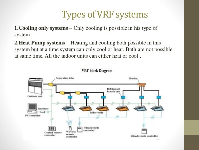 Vrv Schematic Diagram Block And Schematic Diagrams