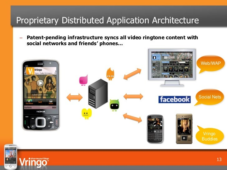 Proprietary Distributed Application Architecture– Patent-pending infrastructure syncs all video ringtone content with  soc...