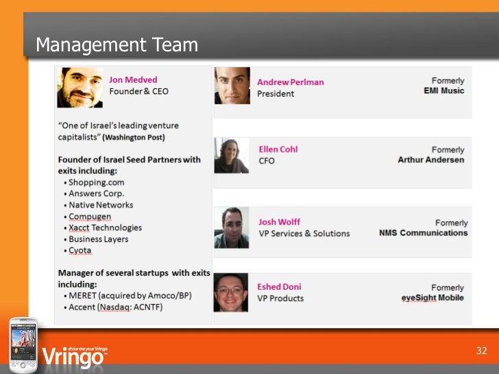 Management Team                  32