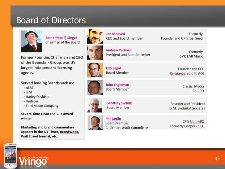 Board of Directors                     33