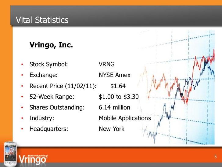 Vital Statistics    Vringo, Inc. • Stock Symbol:              VRNG • Exchange:                  NYSE Amex • Recent Price (...