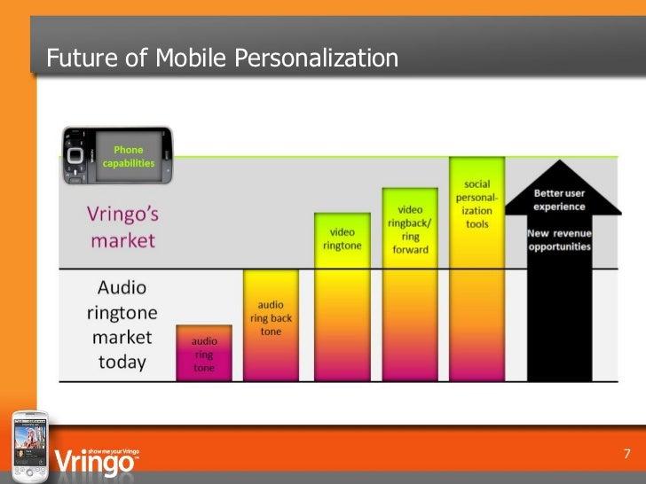 Future of Mobile Personalization                                   7