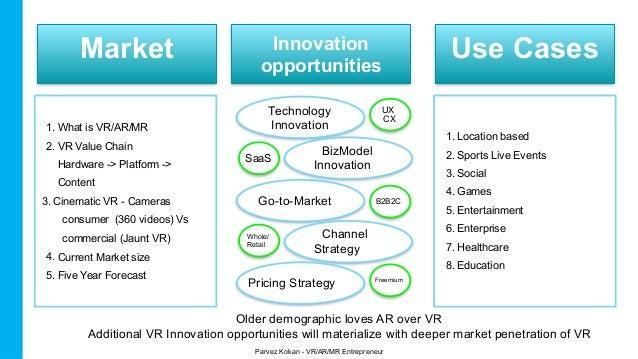 VR Market, Innovation opportunities & Use Cases  Slide 2