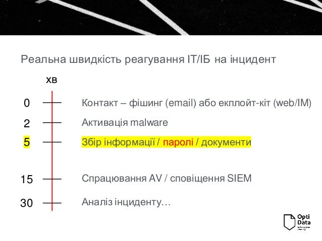 MVISION EDR - пошук та знешкодження malware (part 1) Slide 3
