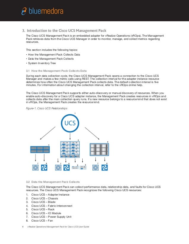 vRealize Operations (vROps) Management Pack for Cisco UCS
