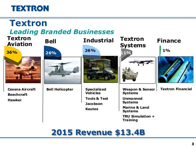 Textron Inc. at Vertical Research Partners Industrials ...