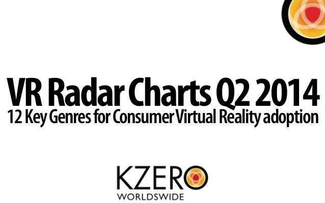VR Radar Chart Q2 2014