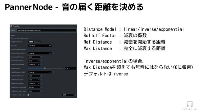 Akihiko.shirai / VRStudio Lab Distance Model : linear/inverse/exponential Rolloff Factor : 減衰の係数 Ref Distance : 減衰を開始する距離 ...