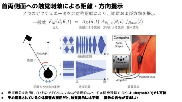 首両側面への触覚刺激による距離・方向提示 ● 音声信号を利用しているので PCやスマホなど汎用的なハード&開発環境で OK→Hubs(webXR)でも可能 ● 予め用意されている立体音響の流用だと、触覚提示には不適 →関数の自作が望ましい
