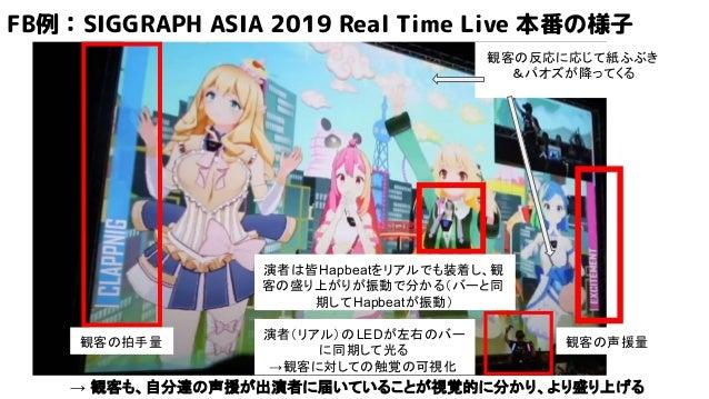 FB例:SIGGRAPH ASIA 2019 Real Time Live 本番の様子 観客の拍手量 観客の声援量 演者(リアル)のLEDが左右のバー に同期して光る →観客に対しての触覚の可視化 観客の反応に応じて紙ふぶき &パオズが降ってく...