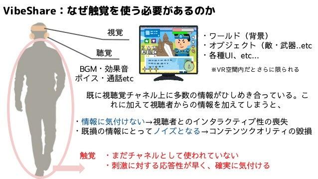 視覚 A B C ・ワールド(背景) ・オブジェクト(敵・武器..etc ・各種UI、etc... ※VR空間内だとさらに限られる 聴覚 既に視聴覚チャネル上に多数の情報がひしめき合っている。こ れに加えて視聴者からの情報を加えてしまうと、 B...