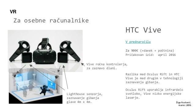 HTC Vive V prednaročilu Za 900€ (+davek + poštnina) Pričakovan izid: april 2016 Za osebne računalnike VR Lighthouse senzor...