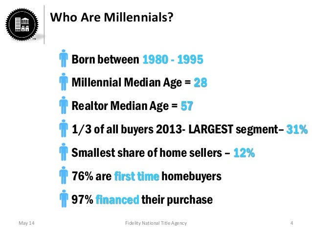 How Millennials are Reshaping the Buying & Selling Experience