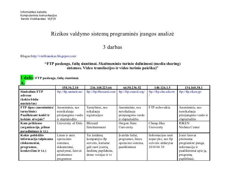 Informatikos katedraKompiuterinės komunikacijosKarolis Vrubliauskas VI(F)9                      Rizikos valdymo sistemų pr...