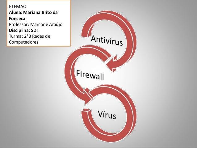 ETEMAC Aluna: Mariana Brito da Fonseca Professor: Marcone Araújo Disciplina: SDI Turma: 2°B Redes de Computadores