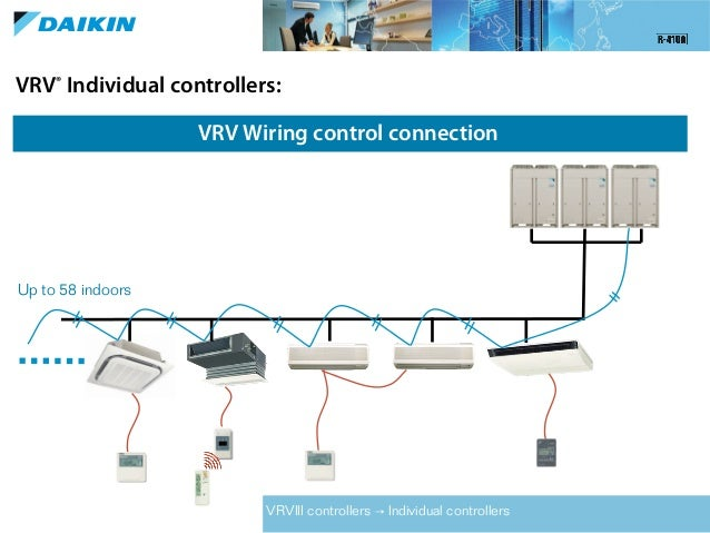Wiring Diagram Ac Vrv : Daikin vrv wiring diagram images