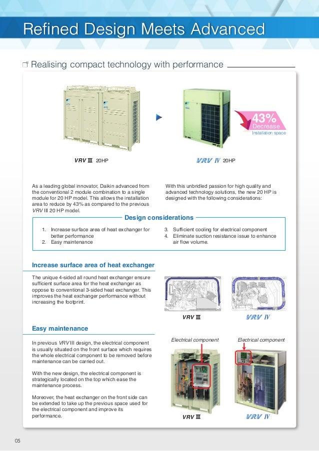 vrv iv 6 638?cb\=1487565833 rapid restore daikin wiring diagram gandul 45 77 79 119  at eliteediting.co