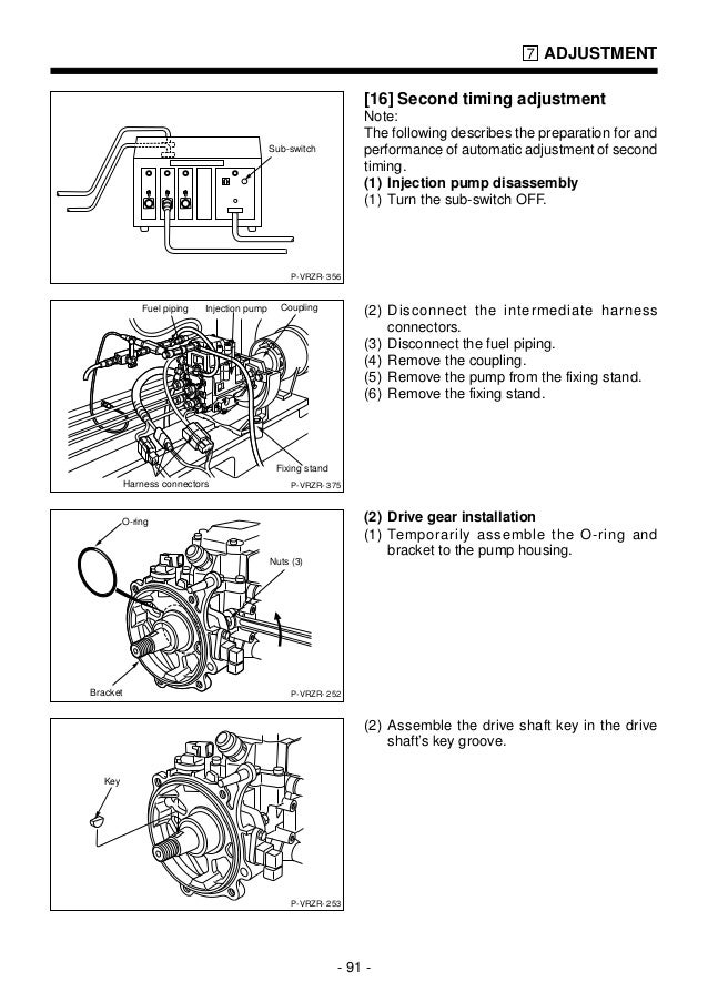 Zexel injection Pump Manual