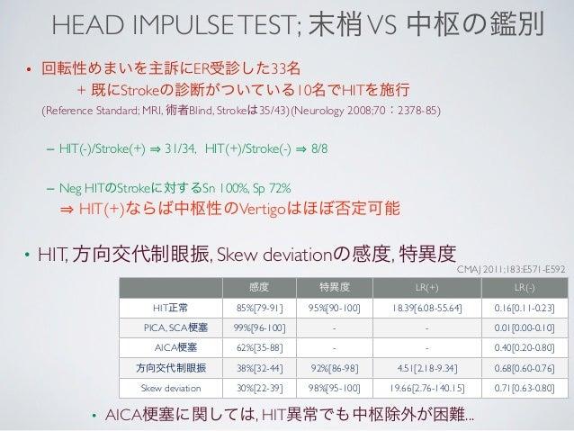 HEAD IMPULSE TEST; 末梢 VS 中枢の鑑別• 回転性めまいを主訴にER受診した33名   + 既にStrokeの診断がついている10名でHITを施行    (Reference Standard; MRI, 術者Blind,...