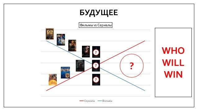 БУДУЩЕЕ Фильмы vs Сериалы Сериалы Фильмы WHO WILL WIN ? ? ? ?