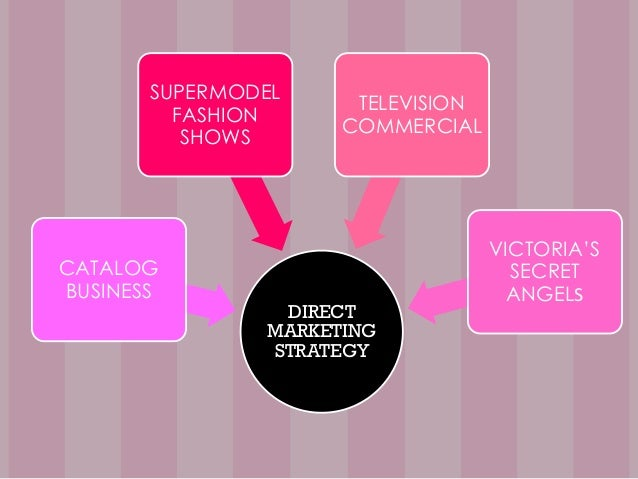 victoria secret pink case study A brief analysis presenting victoria's secret history as brand and the use   andronikidis case: victoria's secret pink: keeping the brand hip 2.
