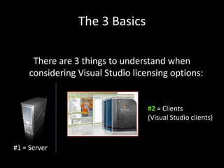 Visual Studio MSDN Licensing Tutorial