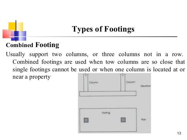 Vs types of footings vandana miss