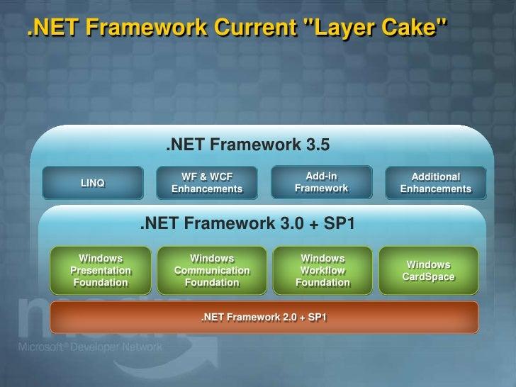 .NET Framework Current quot;Layer Cakequot;                         .NET Framework 3.5                                    ...