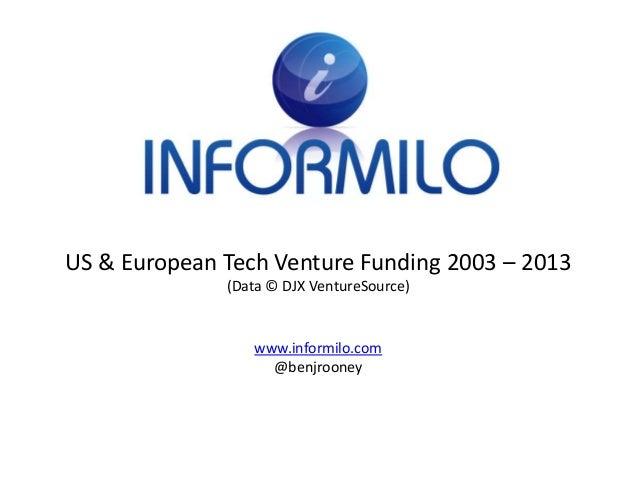 US & European Tech Venture Funding 2003 – 2013 (Data © DJX VentureSource)  www.informilo.com @benjrooney