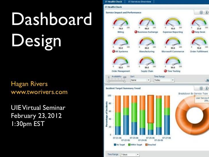DashboardDesignHagan Riverswww.tworivers.comUIE Virtual SeminarFebruary 23, 20121:30pm EST