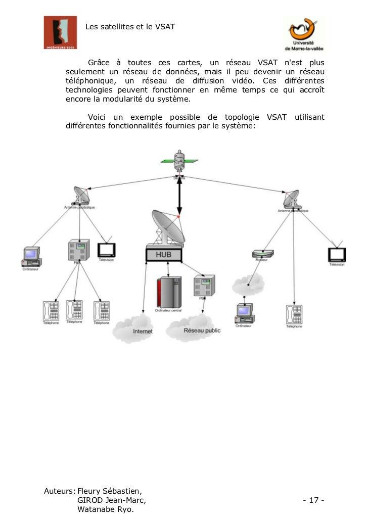 COURS SUR LES SYSTEMES DE COMMUNICATION PAR VSAT PDF