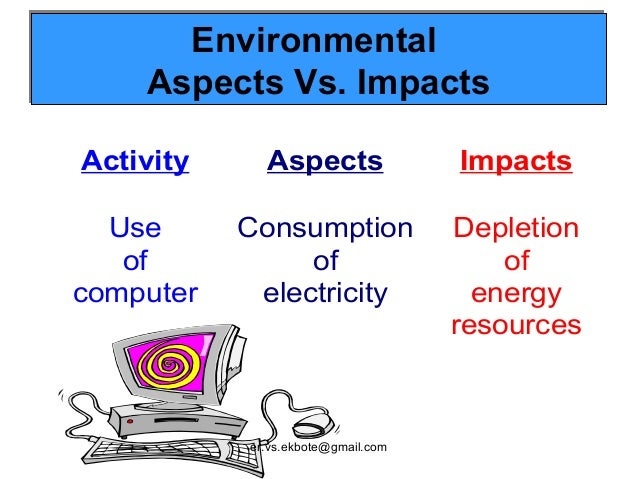 Environmental Aspects And Impacts Related Keywords ...