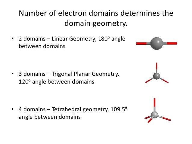 Dendrimer–surfactant interactions - Soft Matter (RSC Publishing ...