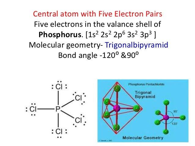 N2 Molecular Geometry Vsepr theory