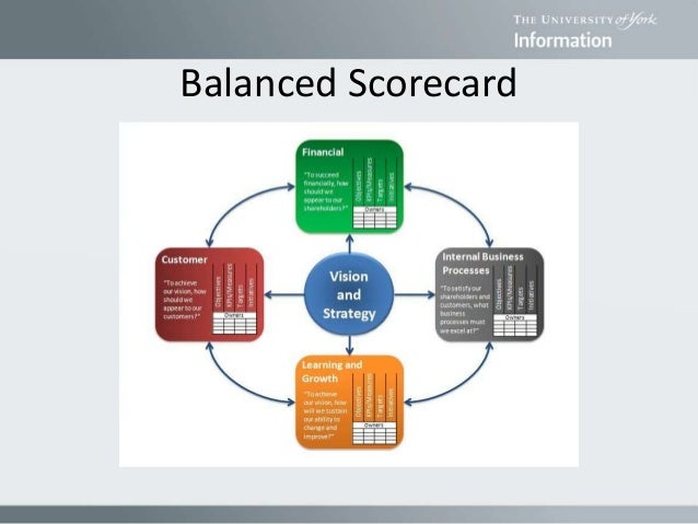 balanced vs unbalanced growth 122 theory of unbalanced growth (hirschman 9) contrary to the theory of balanced growth, in hirschman's opinion, the real bottleneck is not the shortage of capital, but lack of entrepreneurial abilities.