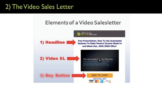 2) TheVideo Sales Letter