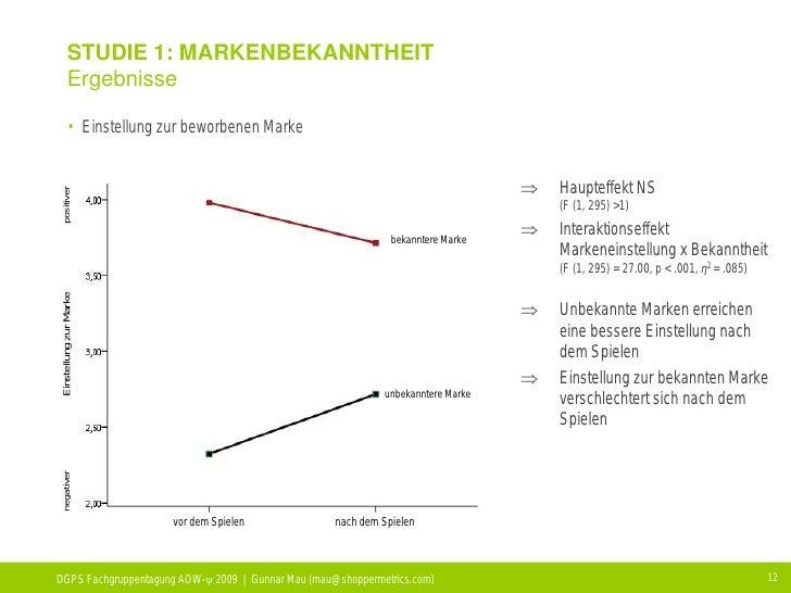STUDIE 1: MARKENBEKANNTHEIT             Ergebnisse              • Einstellung zur beworbenen Marke                        ...