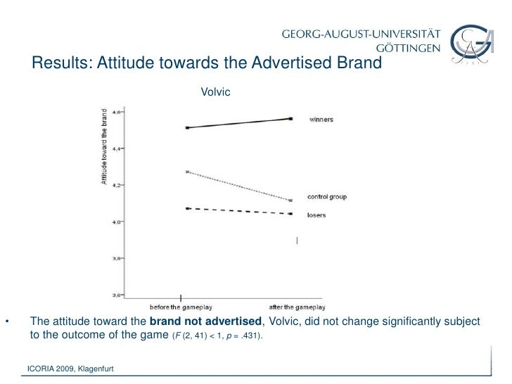 impact on the recollection of brands
