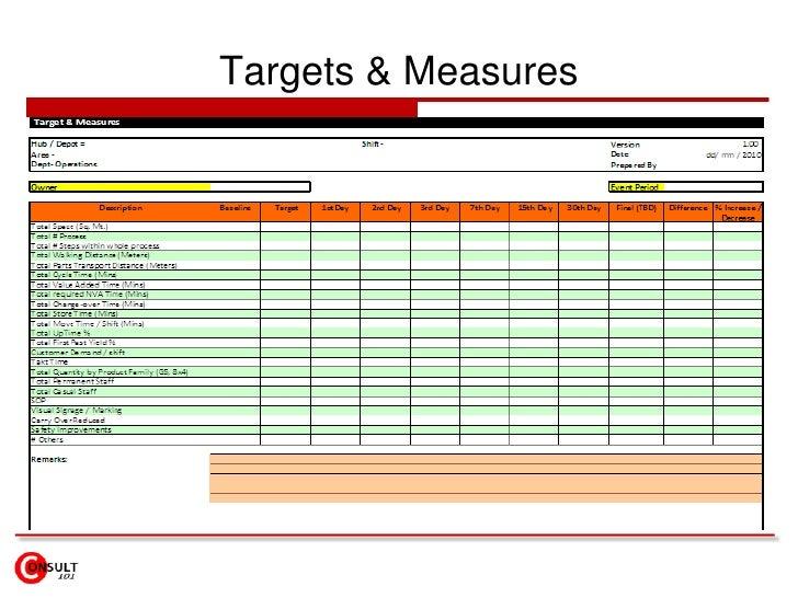 VSM Charter<br />Vision<br />Mission<br />Improvement Objectives<br />Strategic Plan<br />Critical Success Factors<br />Co...
