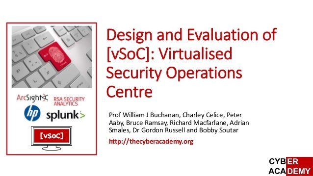 Design and Evaluation of [vSoC]: Virtualised Security Operations Cent…